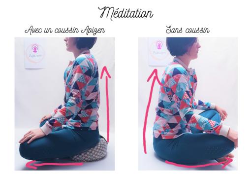 Coussin de méditation demi-lune/ zafu spiritualité zen détente tao zazen bouddhisme